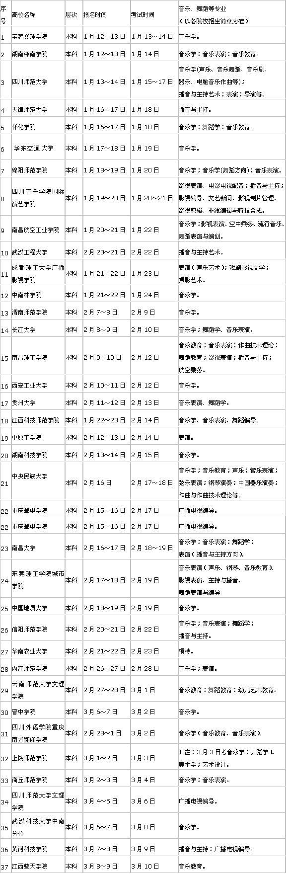 其它>南宁市第五试题音乐2006年区外高校语文,训练等专业招生考试阅读初中考点表演中学图片