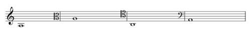 音乐术语div是什么意思