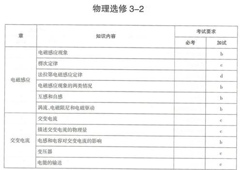2017年浙江省普通高考v物理说明(物理)作弊处分高中图片