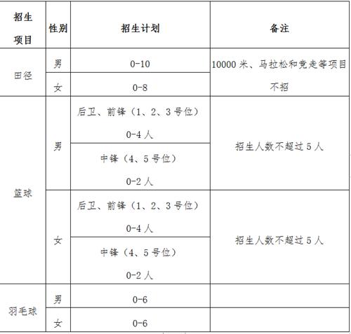 方经济学考点_南京财经大学是一所以经济管理类学科为主,经济学,管理学,法学,工