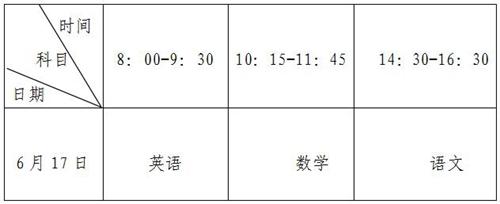 2013安徽省普通高中学业水平测试科学基础生物_学生基础水平的_零基础学英语 处于不同水平