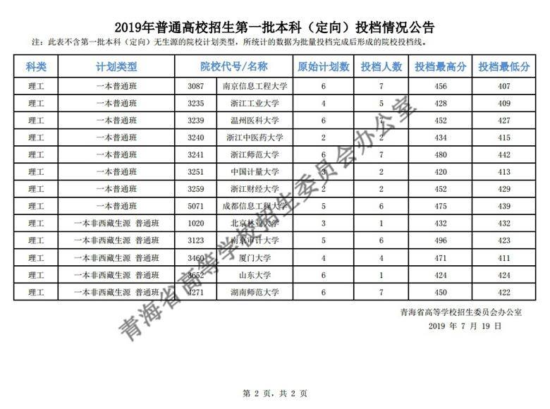 贵阳市2019年个人养老保险基数上下线