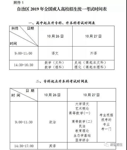 http://www.weixinrensheng.com/jiaoyu/606167.html