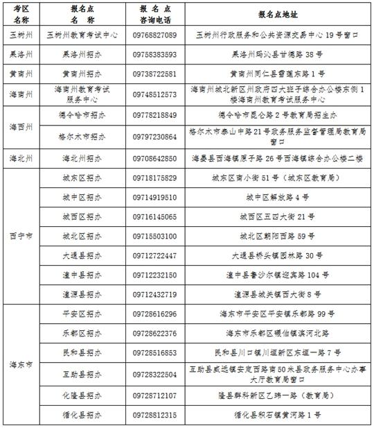 http://www.edaojz.cn/yuleshishang/233399.html