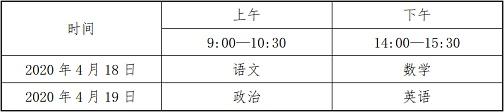 重庆文理学院2020年运动训练专业
