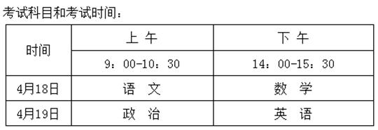 中北大学2020年运动训练专业招生简章