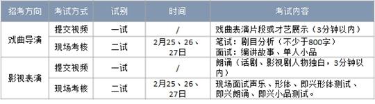 中国戏曲学院2021年本科招生简章